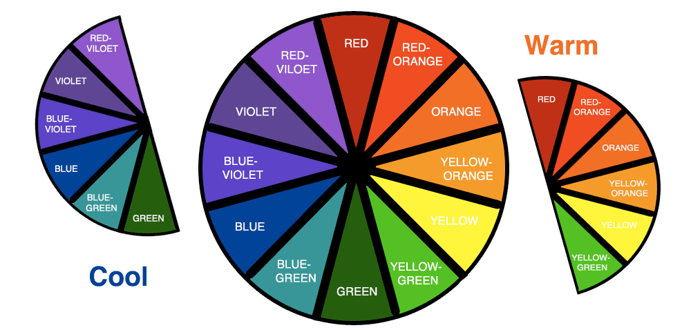 Color Wheel Warm Cool 1