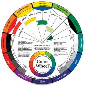 Color wheel drawing and coloring How does the colour wheel work